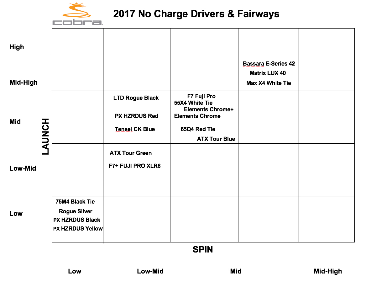 Driver and Fairway Shafts - No Charge